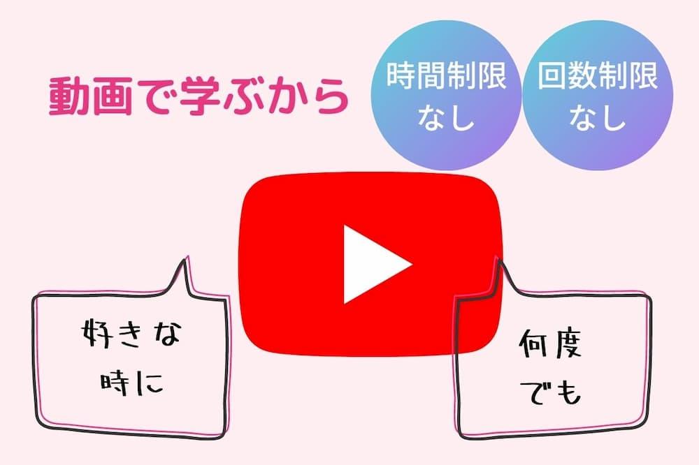 video-lesson